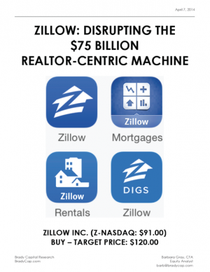 Cover-Zillow-Report-Apr2014-300
