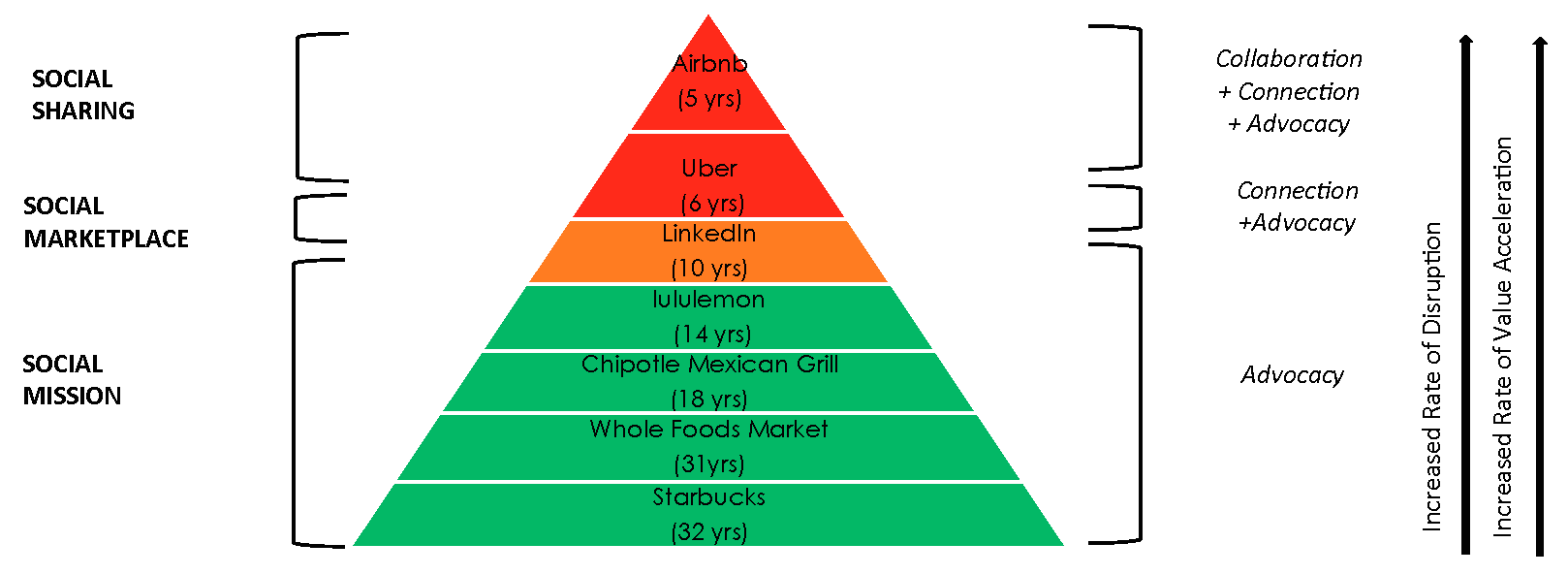 Social Economy Pyramid_Page_2
